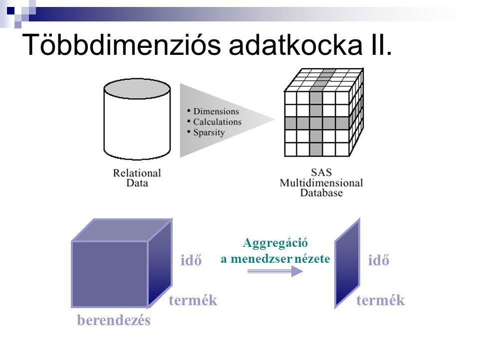 Többdimenziós adatkocka II.
