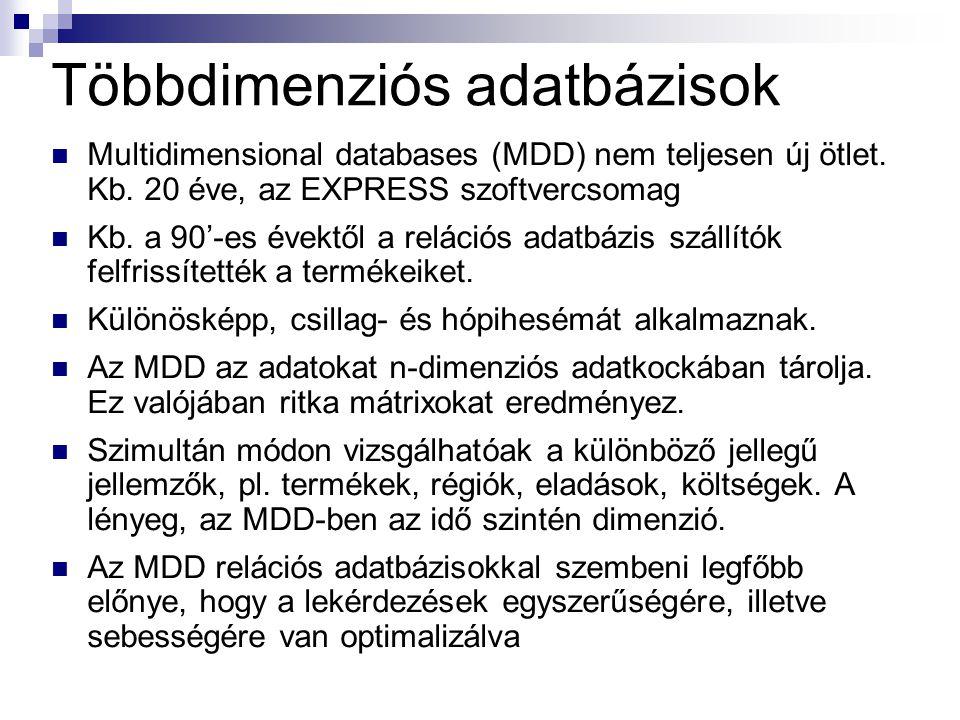 Többdimenziós adatbázisok