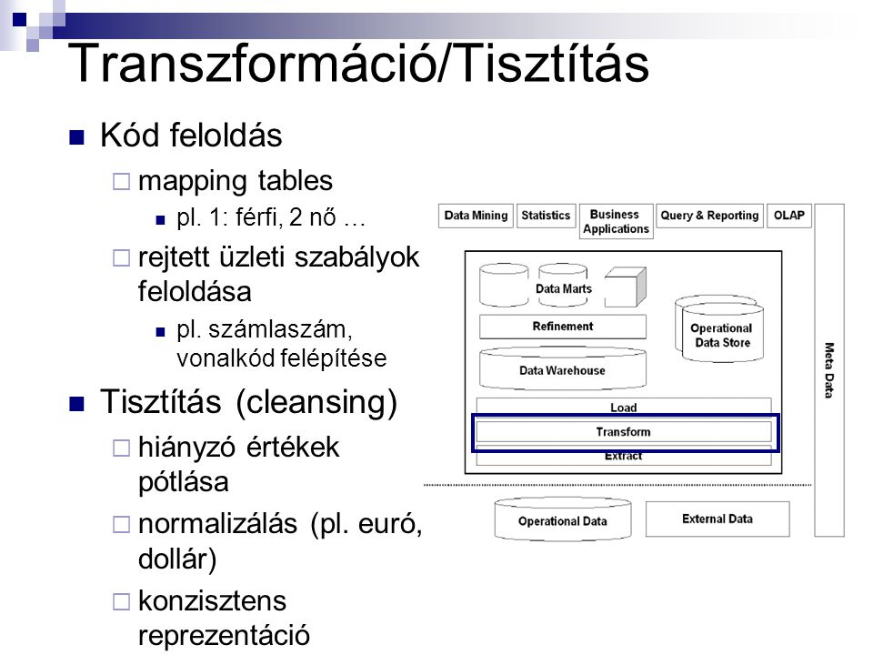 Transzformáció/Tisztítás