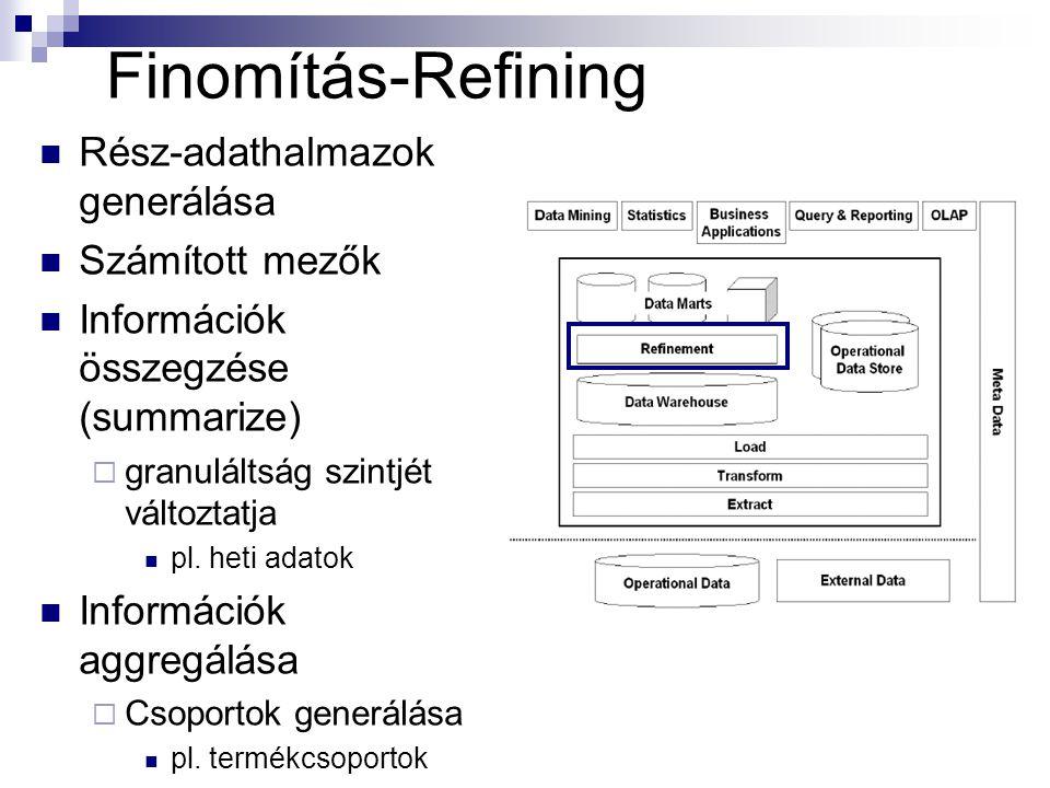 Finomítás-Refining Rész-adathalmazok generálása Számított mezők
