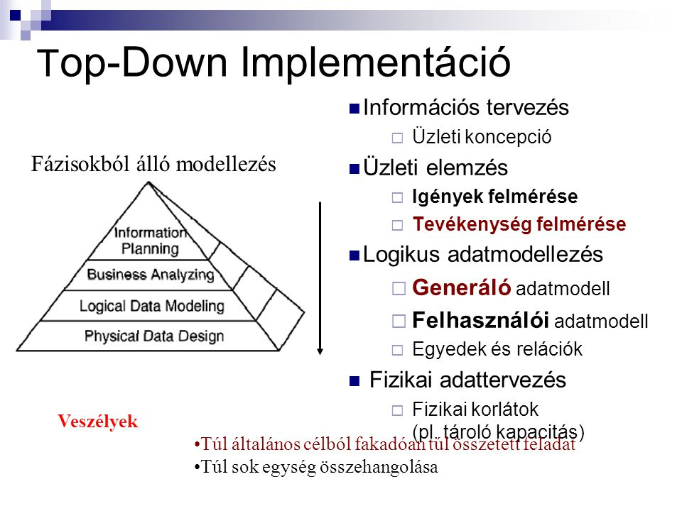 Top-Down Implementáció