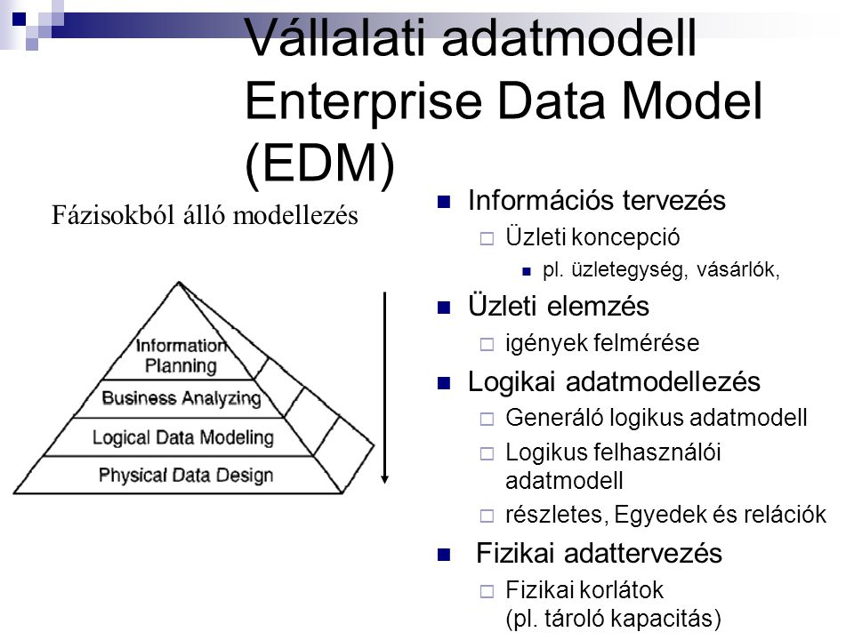 Vállalati adatmodell Enterprise Data Model (EDM)