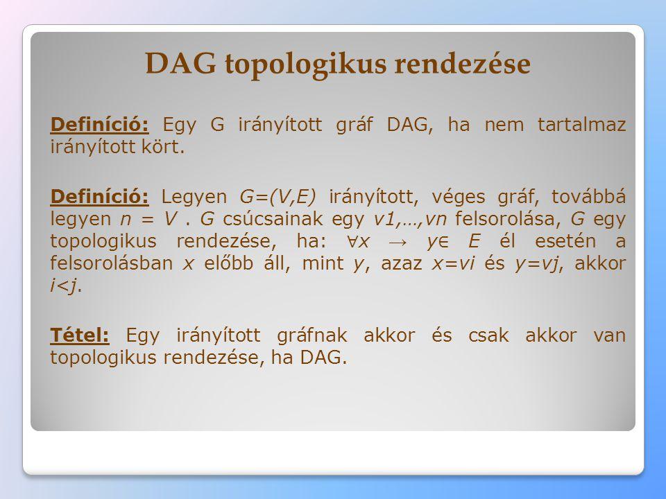 DAG topologikus rendezése