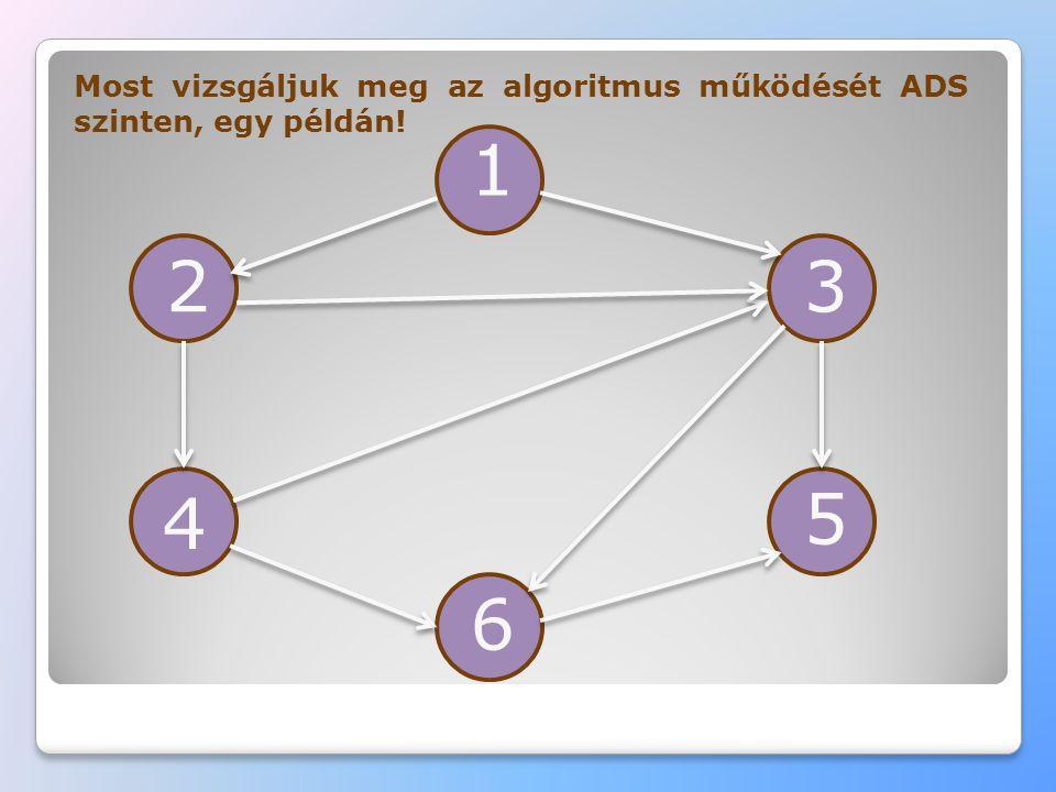 Most vizsgáljuk meg az algoritmus működését ADS szinten, egy példán!