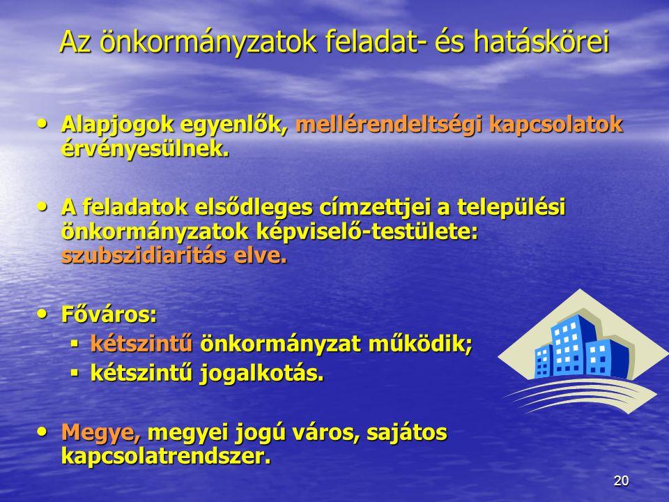Az önkormányzatok feladat- és hatáskörei