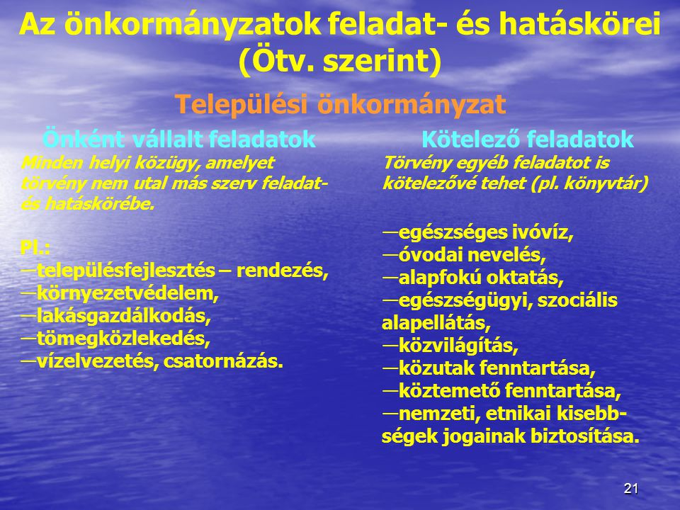 Az önkormányzatok feladat- és hatáskörei (Ötv. szerint)