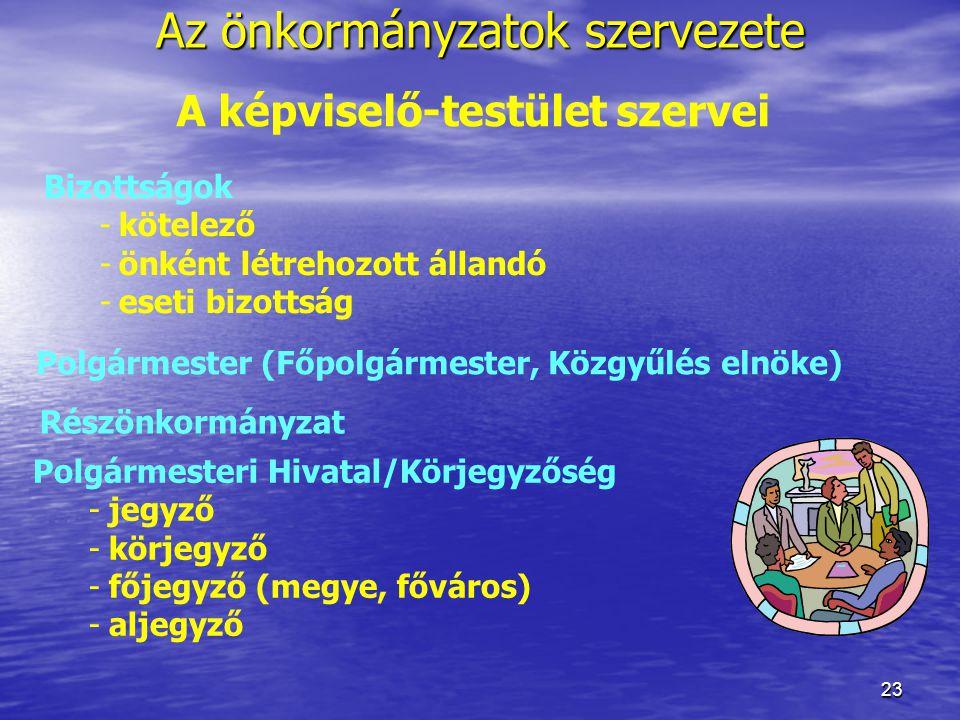 Az önkormányzatok szervezete