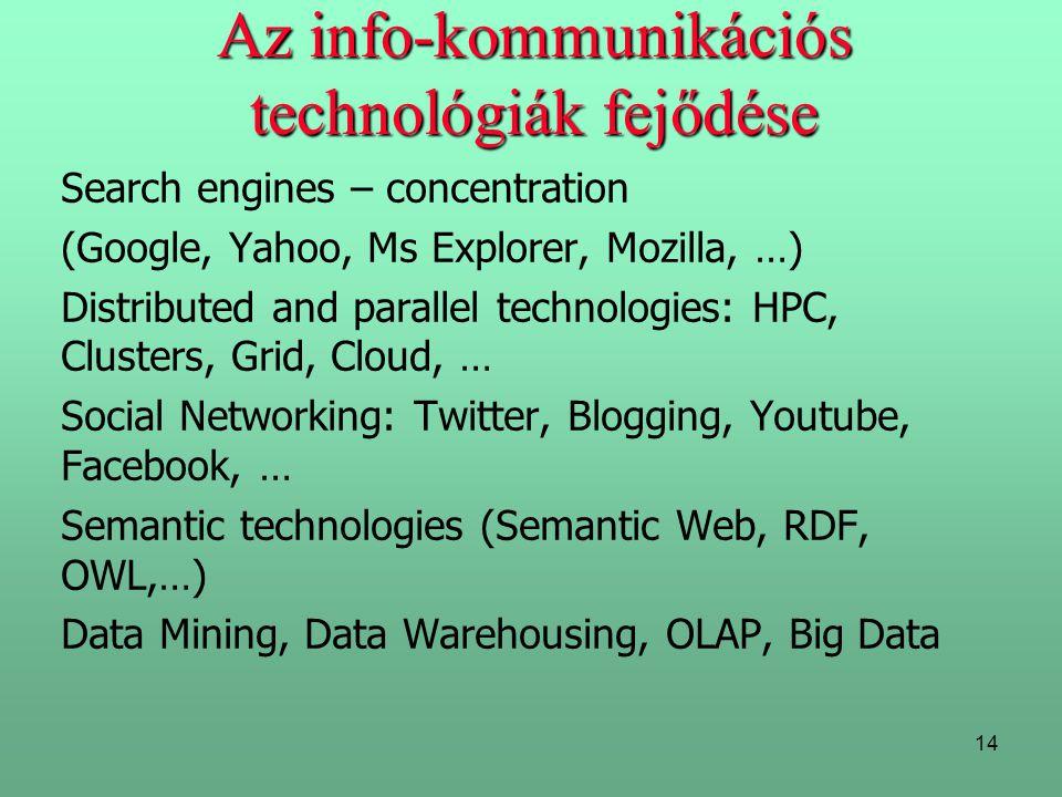 Az info-kommunikációs technológiák fejődése