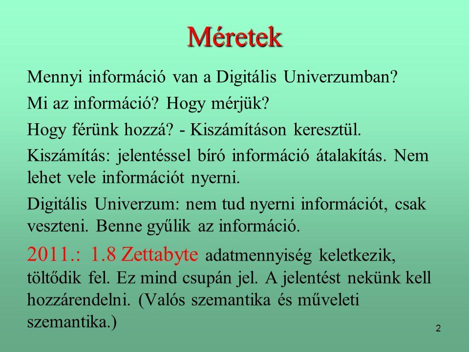 Méretek Mennyi információ van a Digitális Univerzumban Mi az információ Hogy mérjük Hogy férünk hozzá - Kiszámításon keresztül.