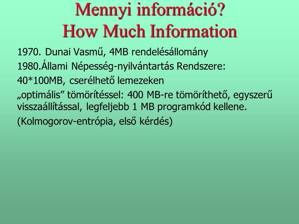 Mennyi információ How Much Information