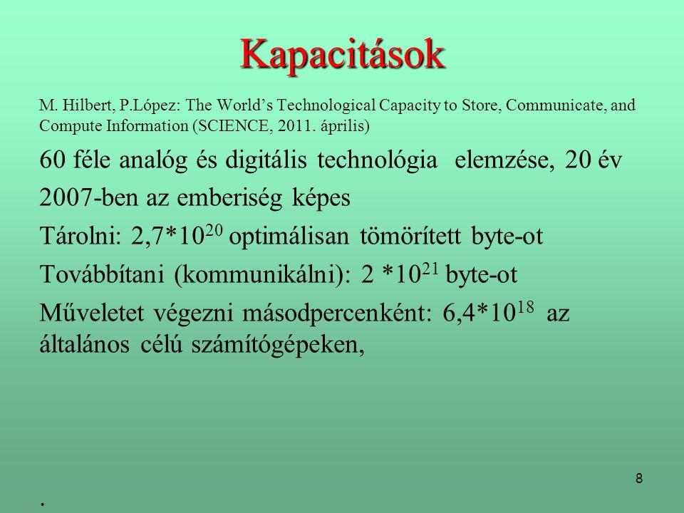 Kapacitások 60 féle analóg és digitális technológia elemzése, 20 év