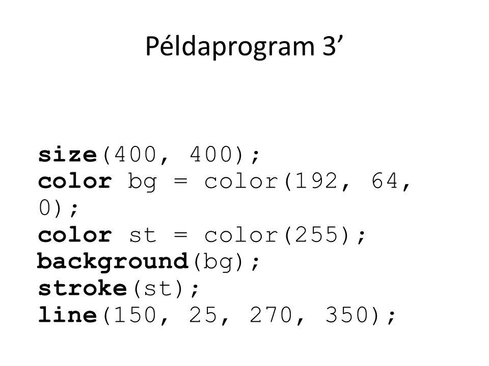 Példaprogram 3' size(400, 400); color bg = color(192, 64, 0);