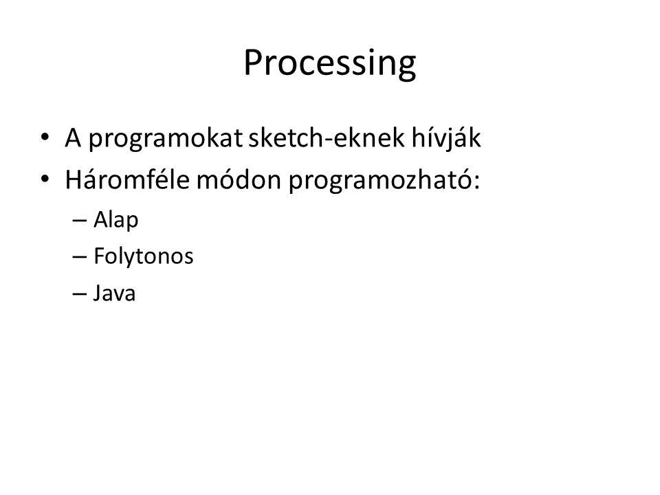 Processing A programokat sketch-eknek hívják