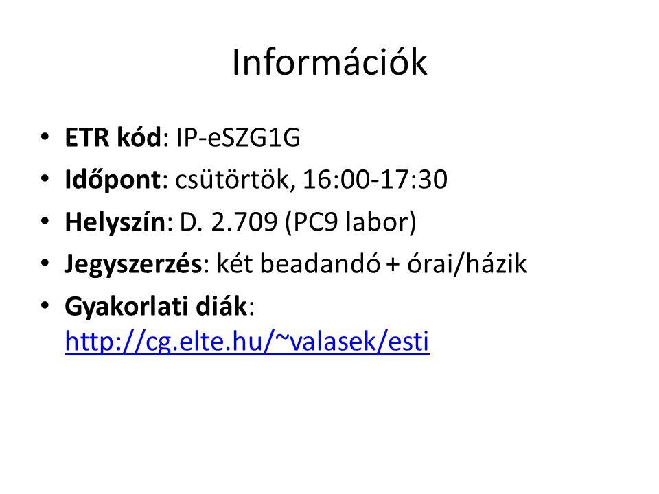 Információk ETR kód: IP-eSZG1G Időpont: csütörtök, 16:00-17:30