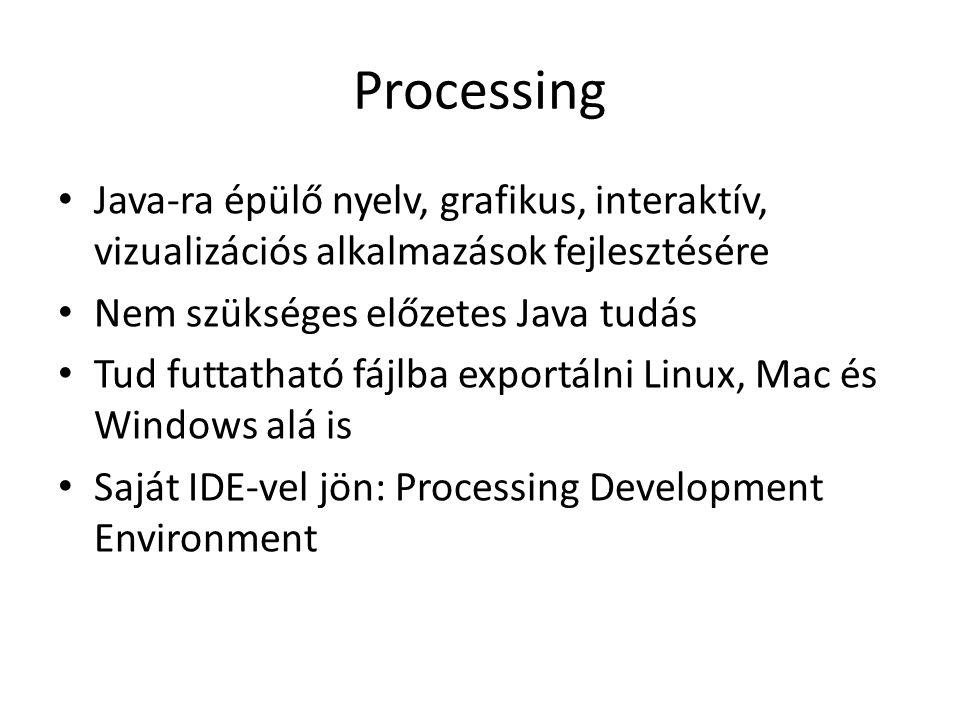 Processing Java-ra épülő nyelv, grafikus, interaktív, vizualizációs alkalmazások fejlesztésére. Nem szükséges előzetes Java tudás.