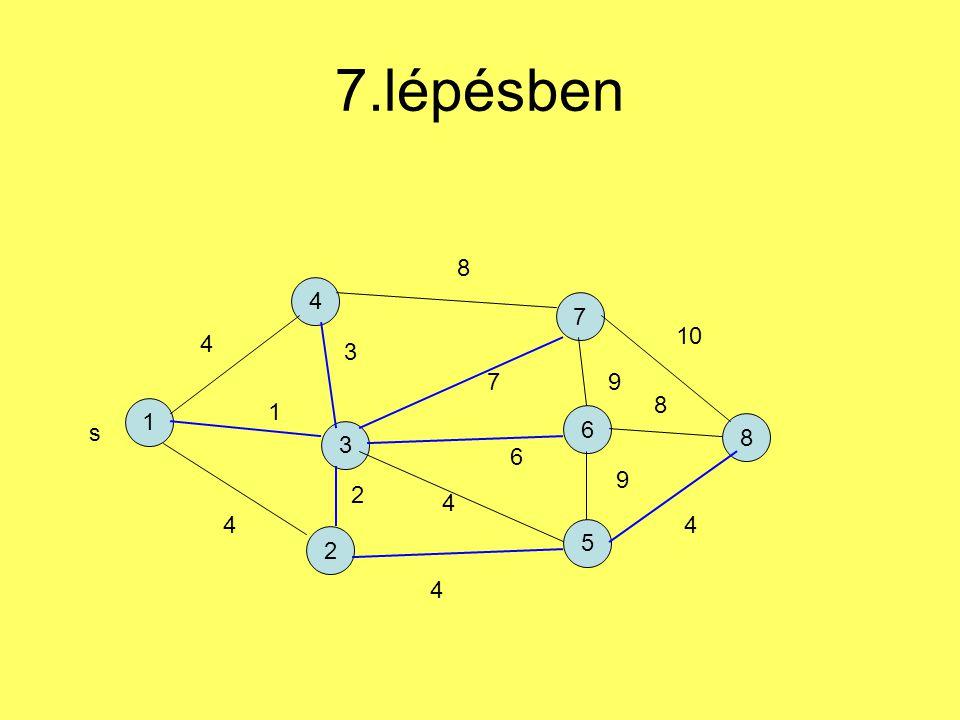 7.lépésben 8 4 7 10 4 3 7 9 8 1 1 6 s 8 3 6 9 2 4 4 4 5 2 4