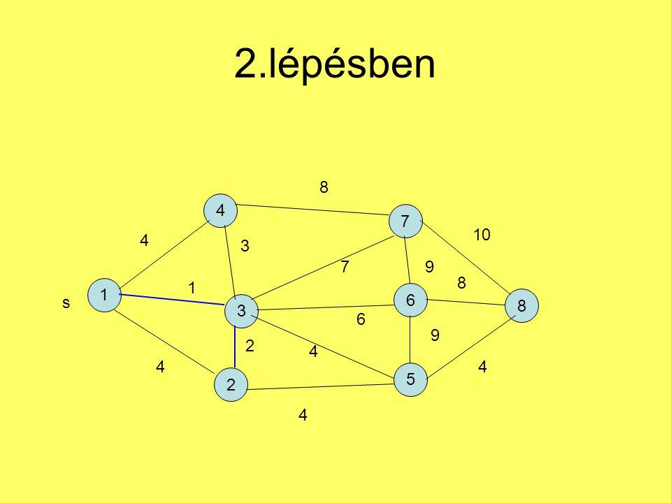 2.lépésben 8 4 7 10 4 3 7 9 8 1 1 6 s 8 3 6 9 2 4 4 4 5 2 4