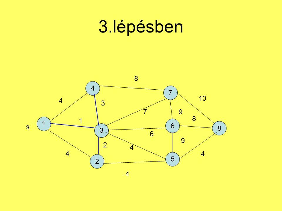 3.lépésben 8 4 7 10 4 3 7 9 8 1 1 6 s 8 3 6 9 2 4 4 4 5 2 4
