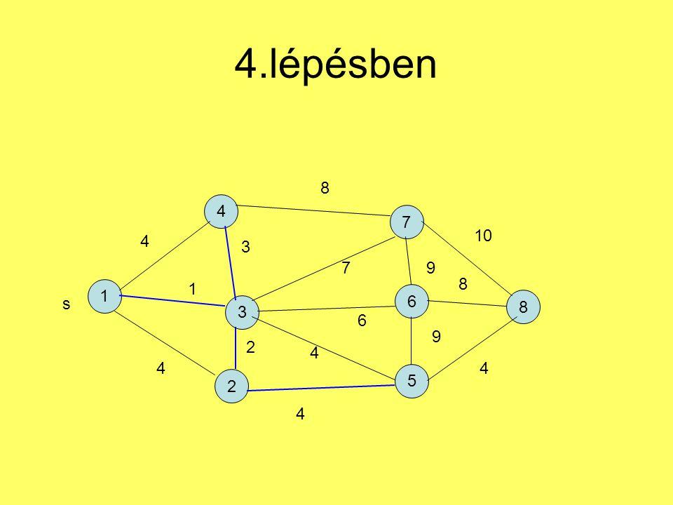 4.lépésben 8 4 7 10 4 3 7 9 8 1 1 6 s 8 3 6 9 2 4 4 4 5 2 4