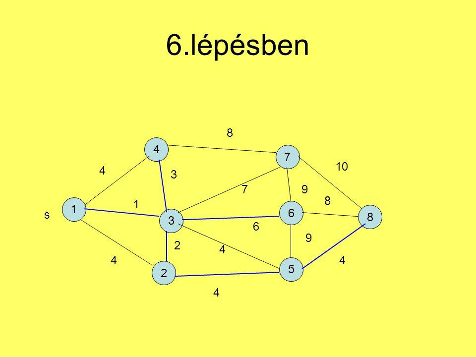 6.lépésben 8 4 7 10 4 3 7 9 8 1 1 6 s 8 3 6 9 2 4 4 4 5 2 4