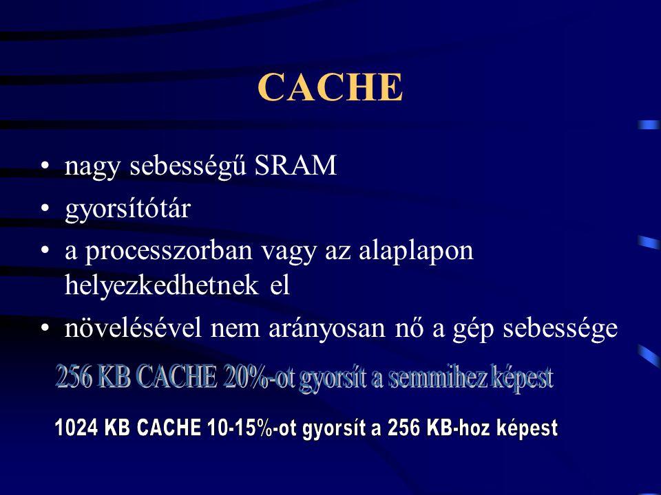 CACHE nagy sebességű SRAM gyorsítótár