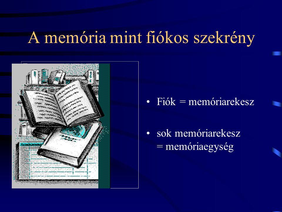 A memória mint fiókos szekrény