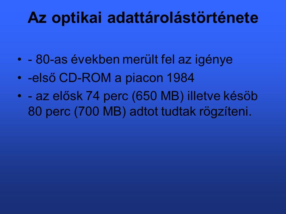 Az optikai adattárolástörténete