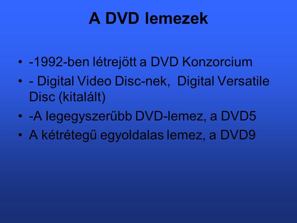 A DVD lemezek -1992-ben létrejött a DVD Konzorcium