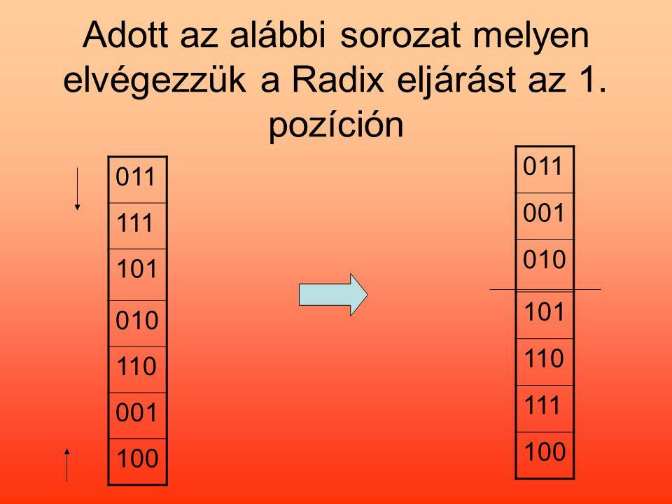 Adott az alábbi sorozat melyen elvégezzük a Radix eljárást az 1