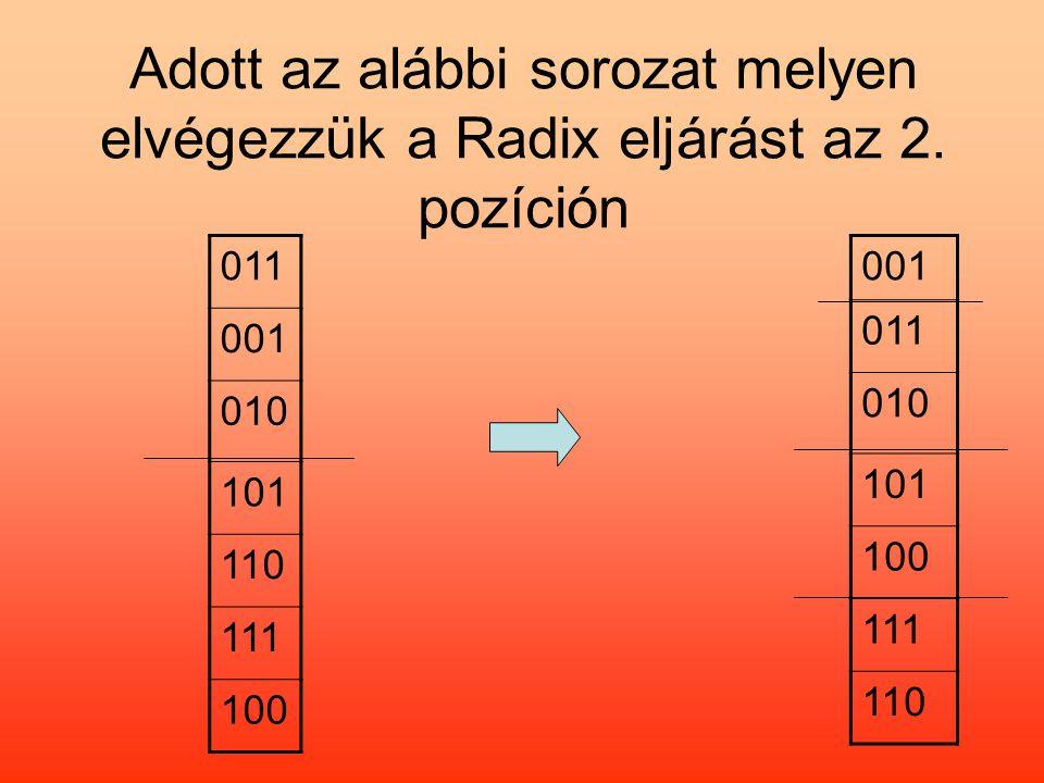 Adott az alábbi sorozat melyen elvégezzük a Radix eljárást az 2