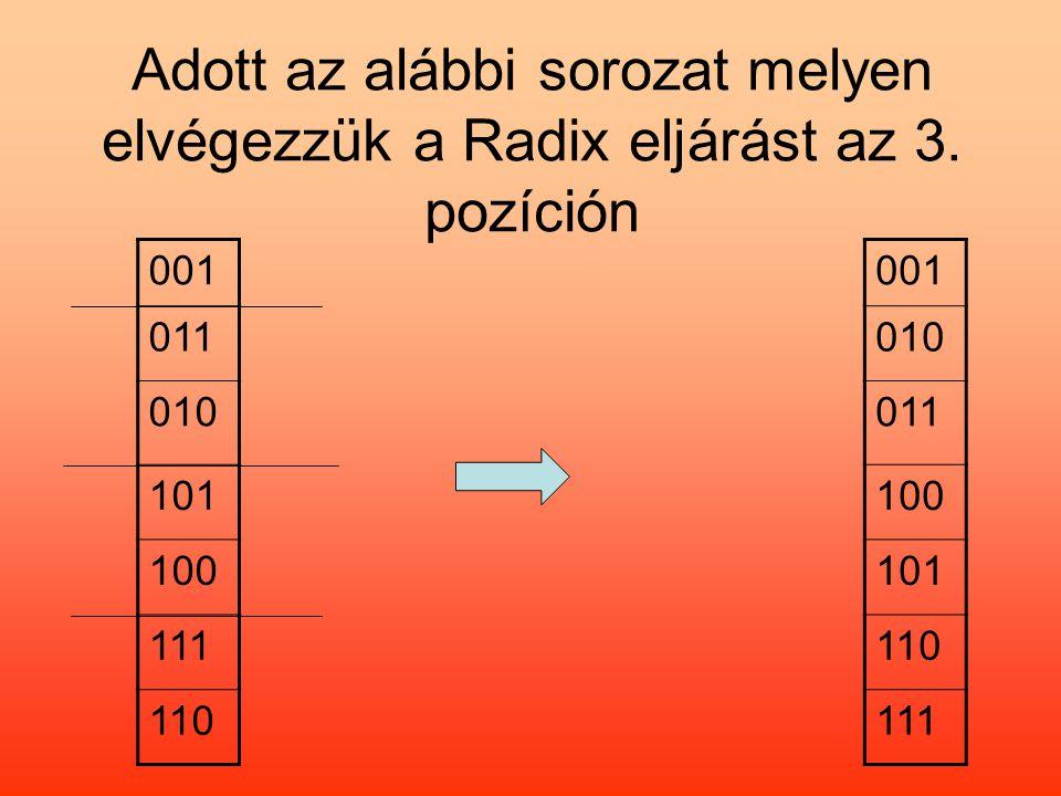 Adott az alábbi sorozat melyen elvégezzük a Radix eljárást az 3
