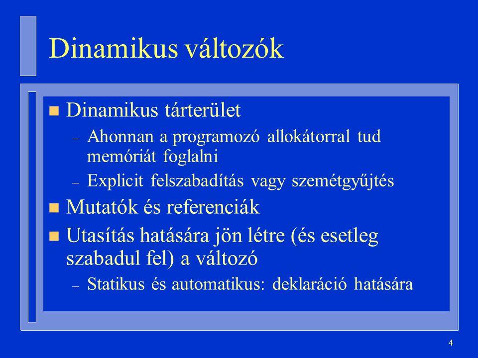 Dinamikus változók Dinamikus tárterület Mutatók és referenciák
