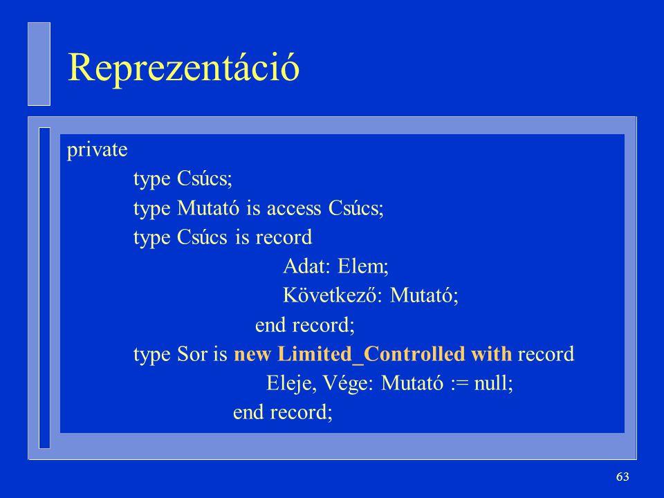 Reprezentáció private type Csúcs; type Mutató is access Csúcs;