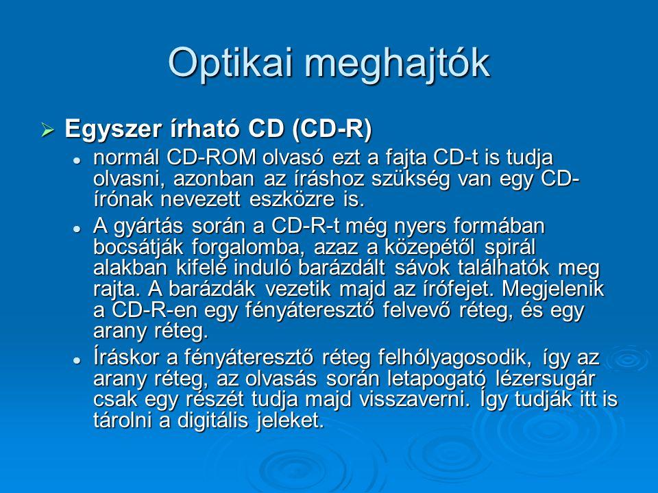 Optikai meghajtók Egyszer írható CD (CD-R)