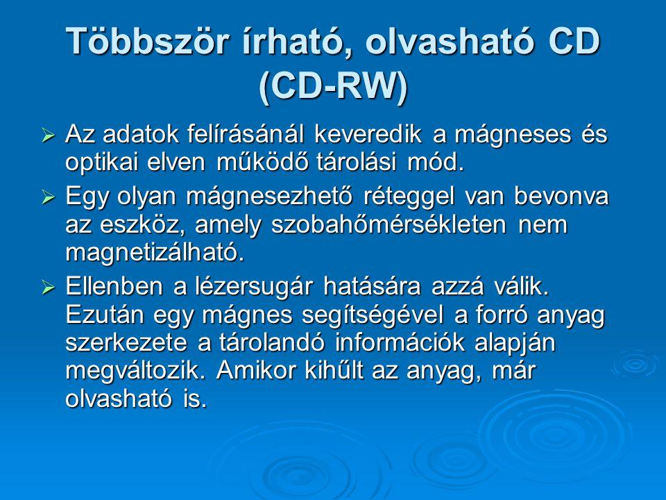 Többször írható, olvasható CD (CD-RW)