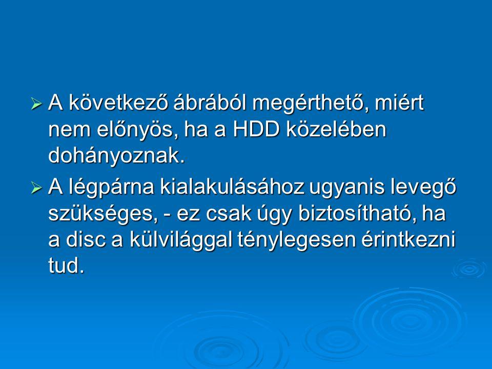 A következő ábrából megérthető, miért nem előnyös, ha a HDD közelében dohányoznak.