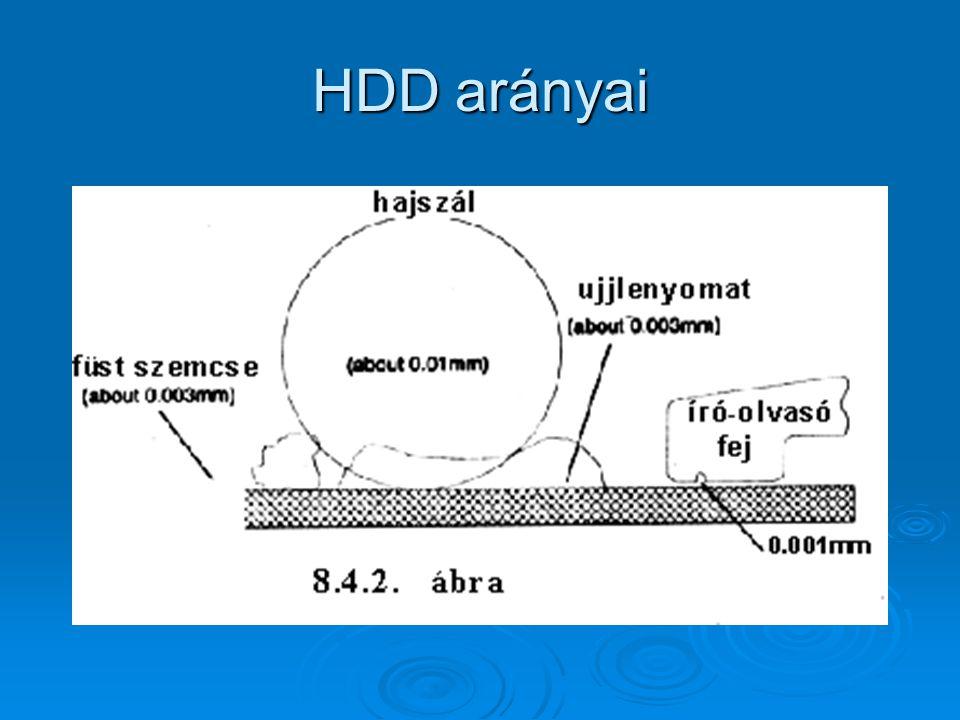 HDD arányai