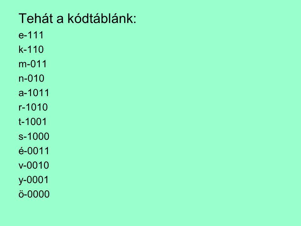 Tehát a kódtáblánk: e-111 k-110 m-011 n-010 a-1011 r-1010 t-1001