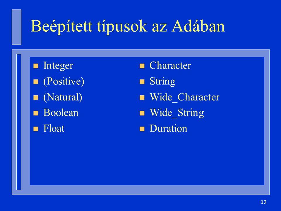 Beépített típusok az Adában