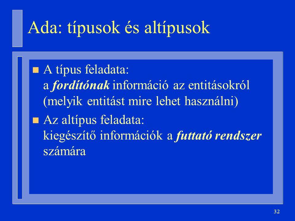 Ada: típusok és altípusok
