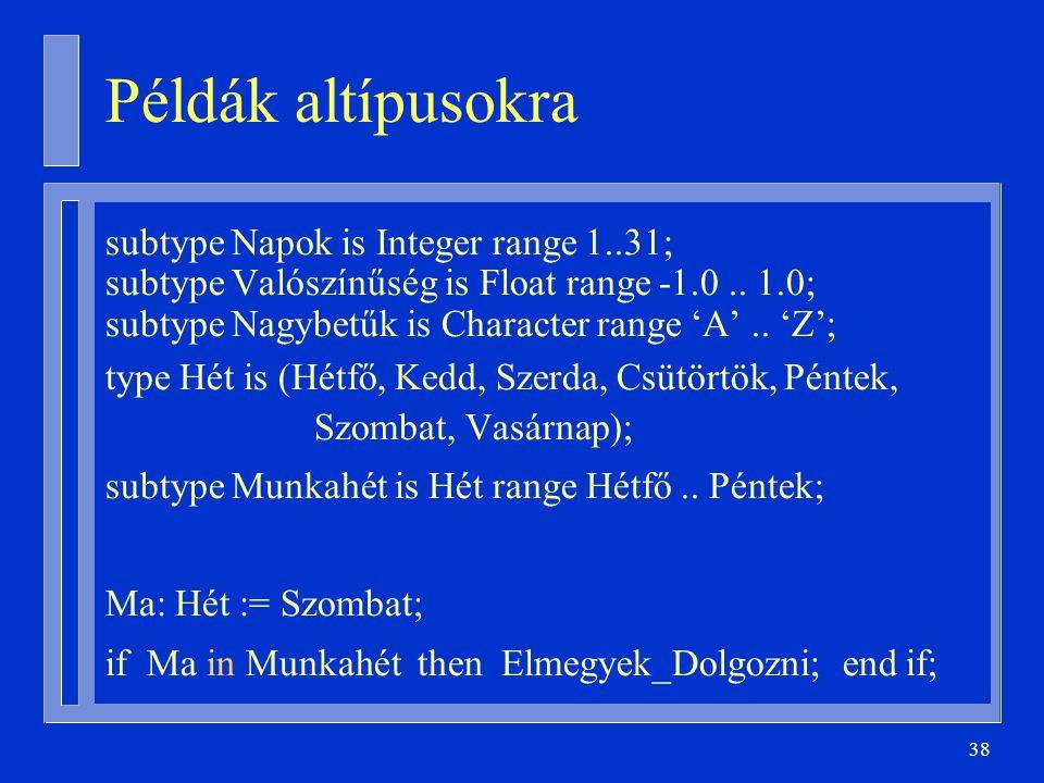 Példák altípusokra subtype Napok is Integer range 1..31;