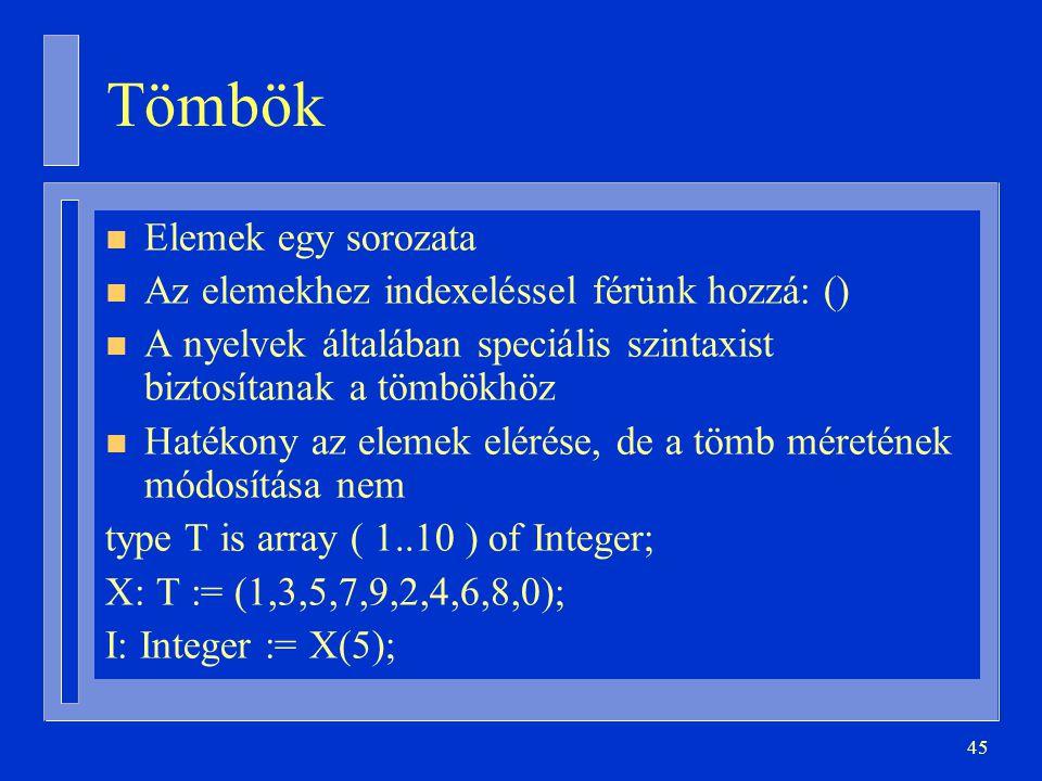 Tömbök Elemek egy sorozata Az elemekhez indexeléssel férünk hozzá: ()
