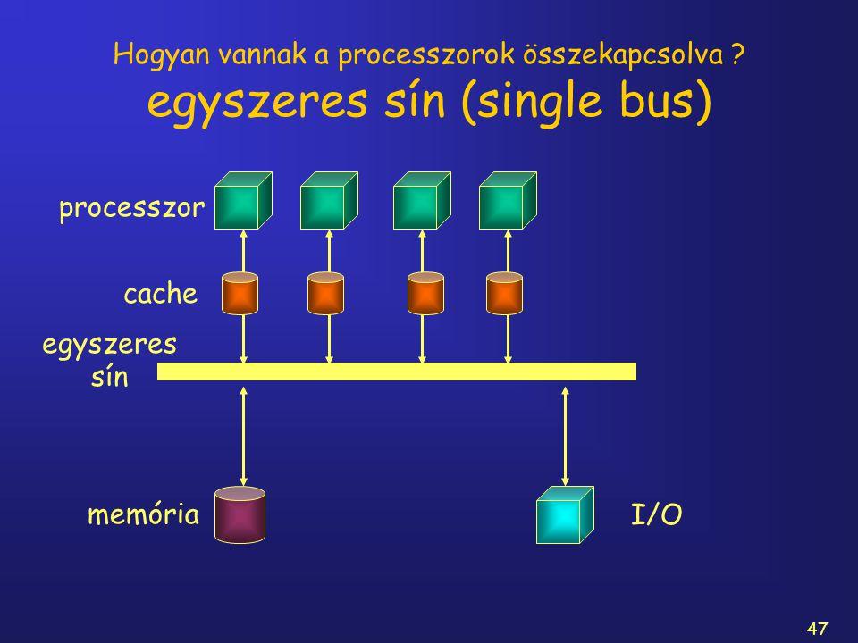 Hogyan vannak a processzorok összekapcsolva egyszeres sín (single bus)