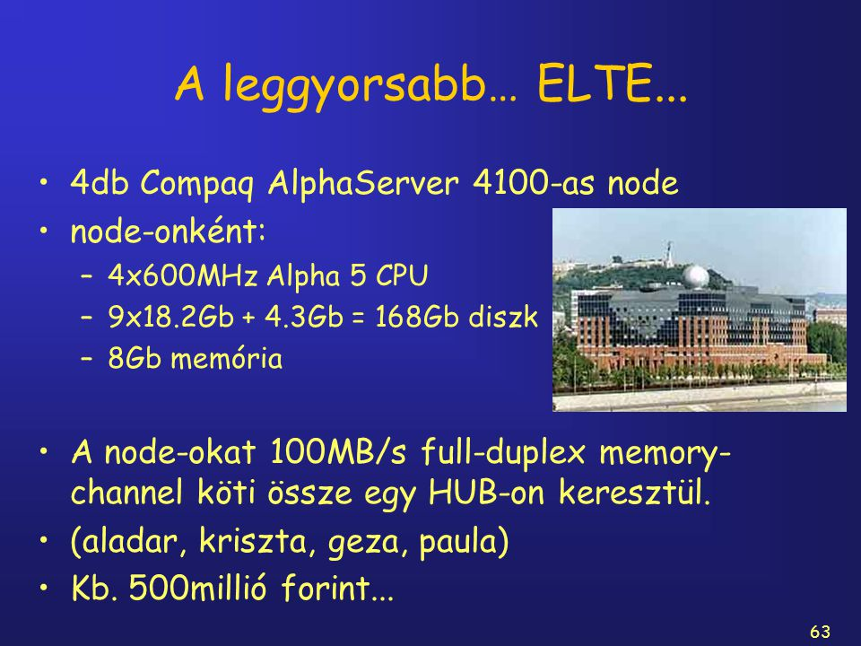 A leggyorsabb… ELTE... 4db Compaq AlphaServer 4100-as node