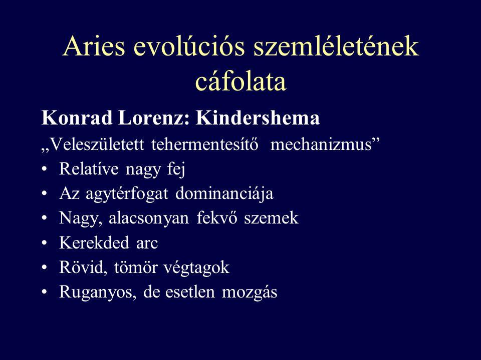 Aries evolúciós szemléletének cáfolata