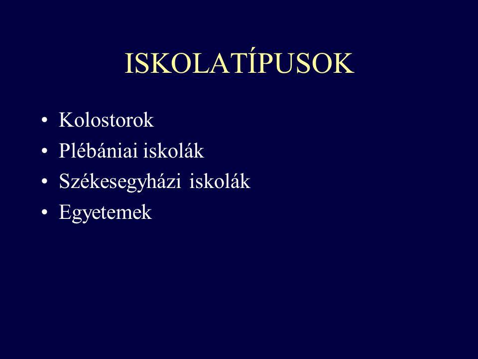 ISKOLATÍPUSOK Kolostorok Plébániai iskolák Székesegyházi iskolák