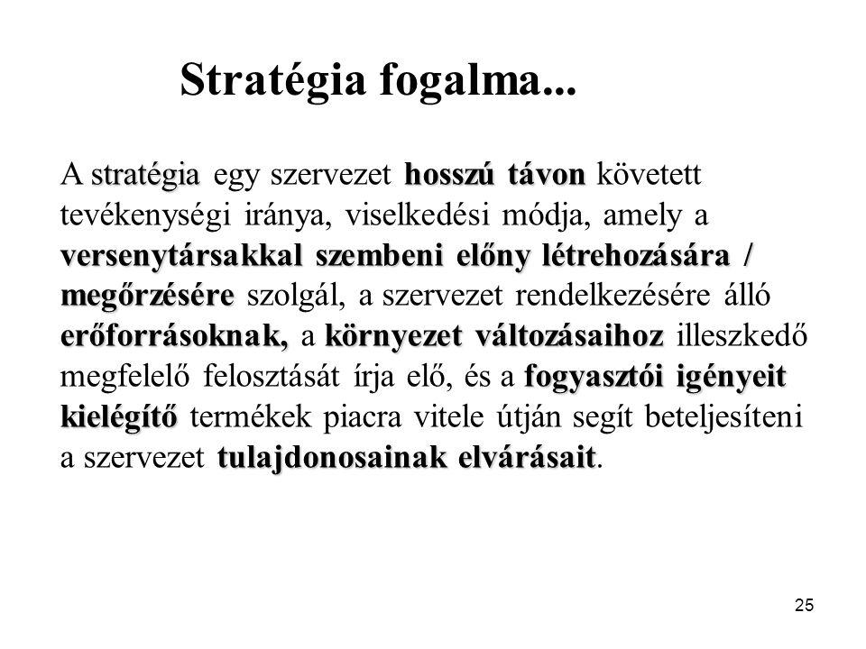 Stratégia fogalma...