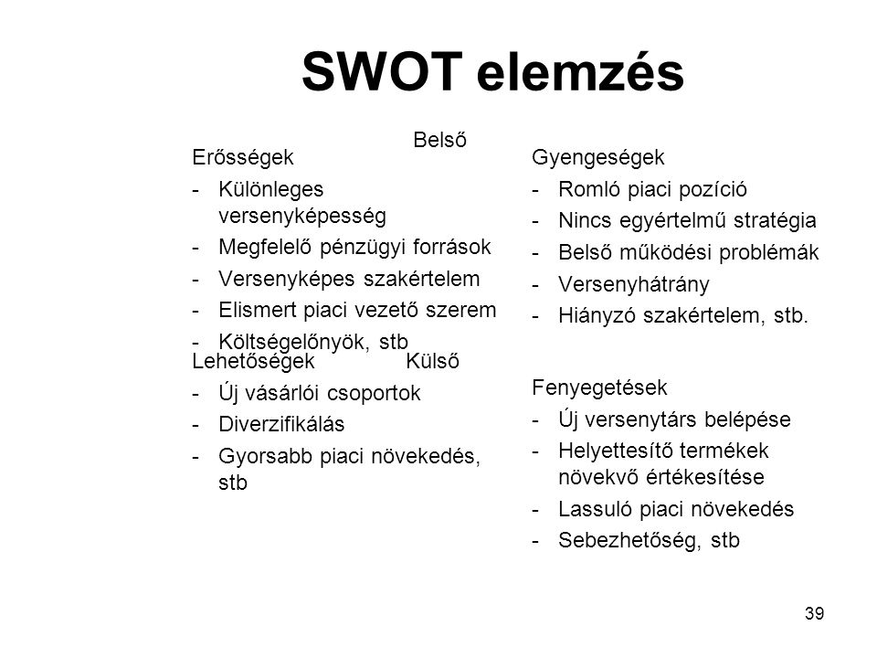 SWOT elemzés Belső Erősségek Különleges versenyképesség