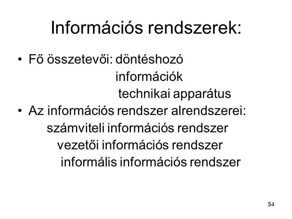 Információs rendszerek: