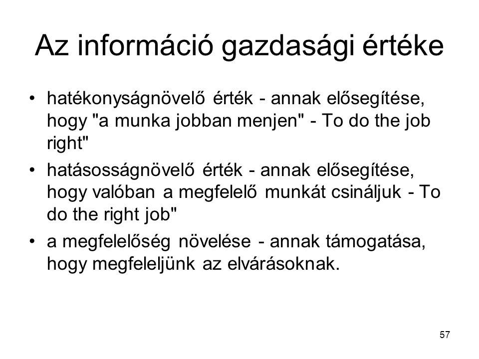 Az információ gazdasági értéke